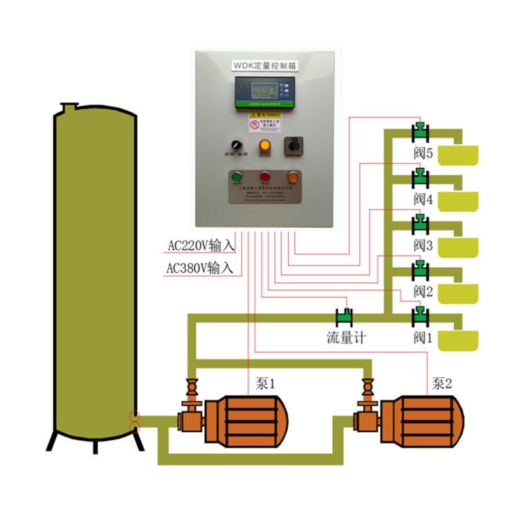 鹽水配料分裝裝車定量控制系統