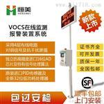 VOC監測儀