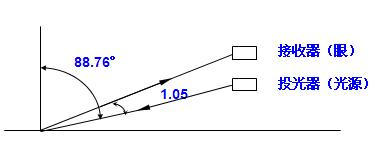标线测量原理.jpg