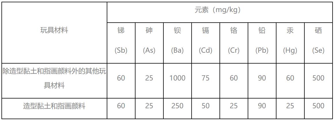 GB6673-2003(中国)标准.png